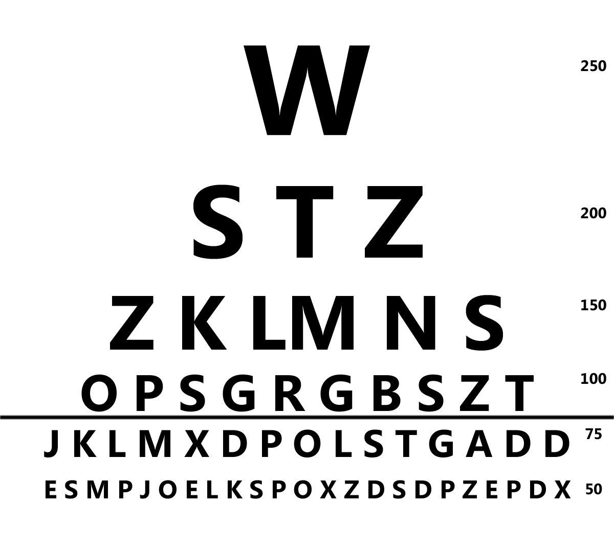 Free Acuity,Blind,Chart,Check,Eyes,Etdrs,Eye,Eye,Test,Eyes