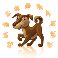 Chinese Zodiac Sign Dog