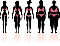 Women's Body Types Group 1