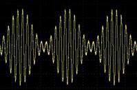 Modulated sine wave
