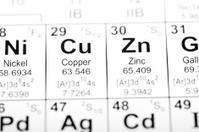 Periodic Table Element Copper