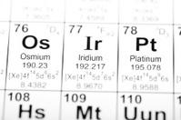 Periodic Table Element Iridium