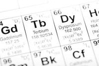 Periodic Table Element Terbium