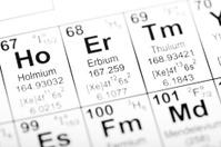 Periodic Table Elements Holmium and Erbium