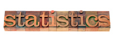 statistics word in vintage letterpress type