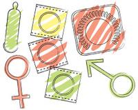 Contraceptive Set