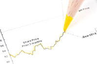 stock ratings curve share price graph
