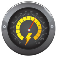 Vector Performance Meter