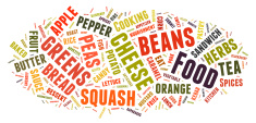 Word Cloud showing words dealing with food