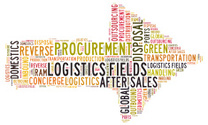 Logistics fields word cloud