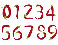 Chili Numbers