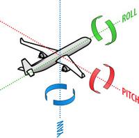 Aviation Movement