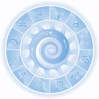 Zodiac Wheel Symbols - Horoscope