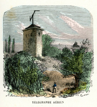 Industrial Revolution - Semaphore telegraph