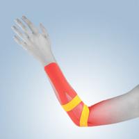 Pain in woman wrist.