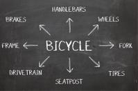 Bicycle Diagram on Blackboard