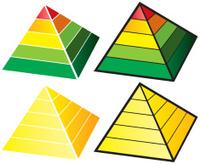 Five Tier Pyramid