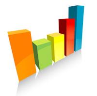 Simple 3D Multi Coloured Bar Chart