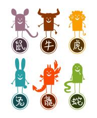 Chinese funny horoscope