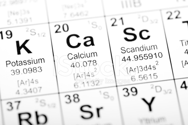 Periodic Table Calcium Stock Photos Freeimages
