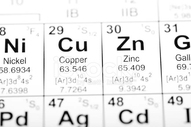Periodic Table Element Copper Stock Photos Freeimages