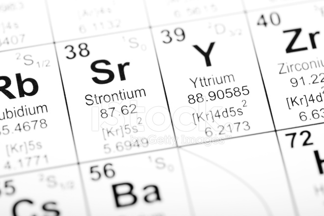 Periodic table element strontium and yttrium stock photos periodic table element strontium and yttrium urtaz Images