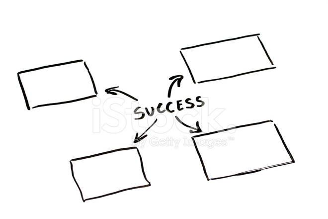 success empty diagram stock photos