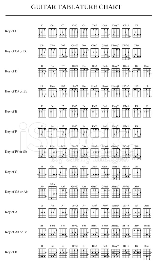 Guitar Tablature Chart Stock Vector Freeimages