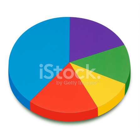 Blank Pie Chart Isolated On White Background Stock Photos