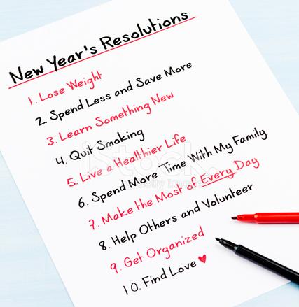 Imagini pentru resolutions list