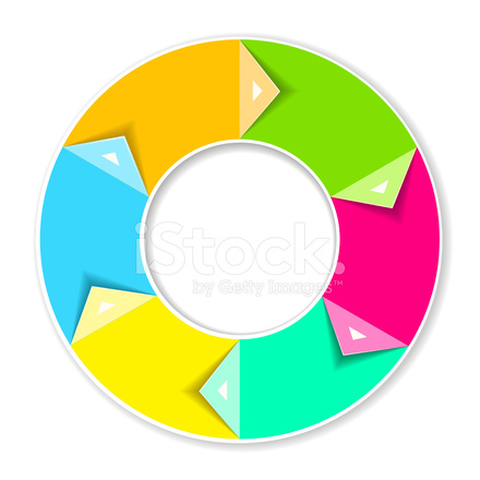 Six Phase Circular Flow Chart Stock Vector Freeimages