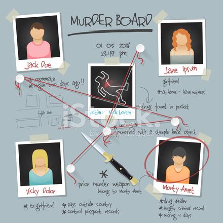 Vector Murder Board Background Stock Vector Freeimages Com
