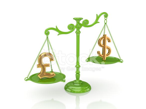 Pond wisselkoers (GBP, Brits pond sterling)
