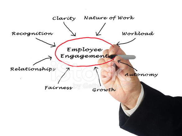 background what is employee engagement Create an amazing place to work recognize, motivate, and connect your workforce with our employee engagement programs, platforms, and global rewards catalog.
