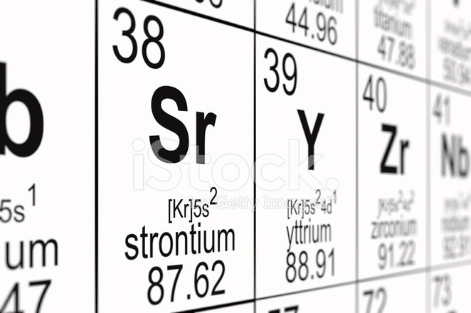 Periodic Table Strontium Stock Photos Freeimages