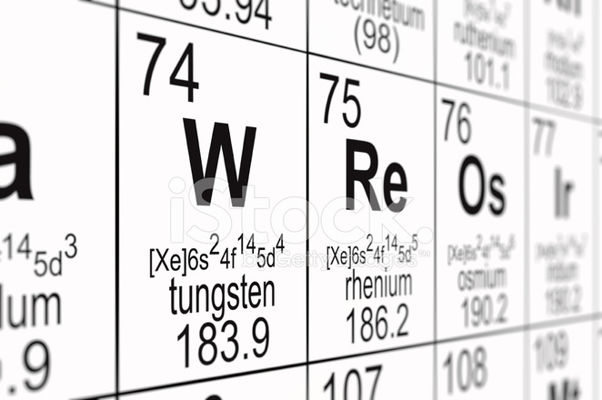 Periodic table tungsten stock photos - Tungsten symbol periodic table ...