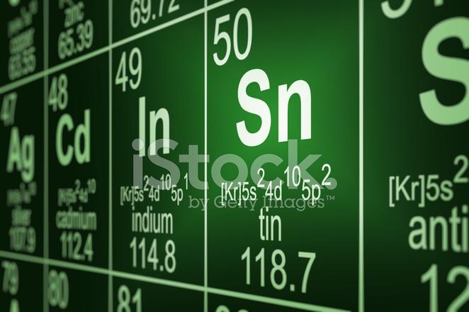 Periodic table tin stock photos freeimages periodic table tin urtaz Gallery