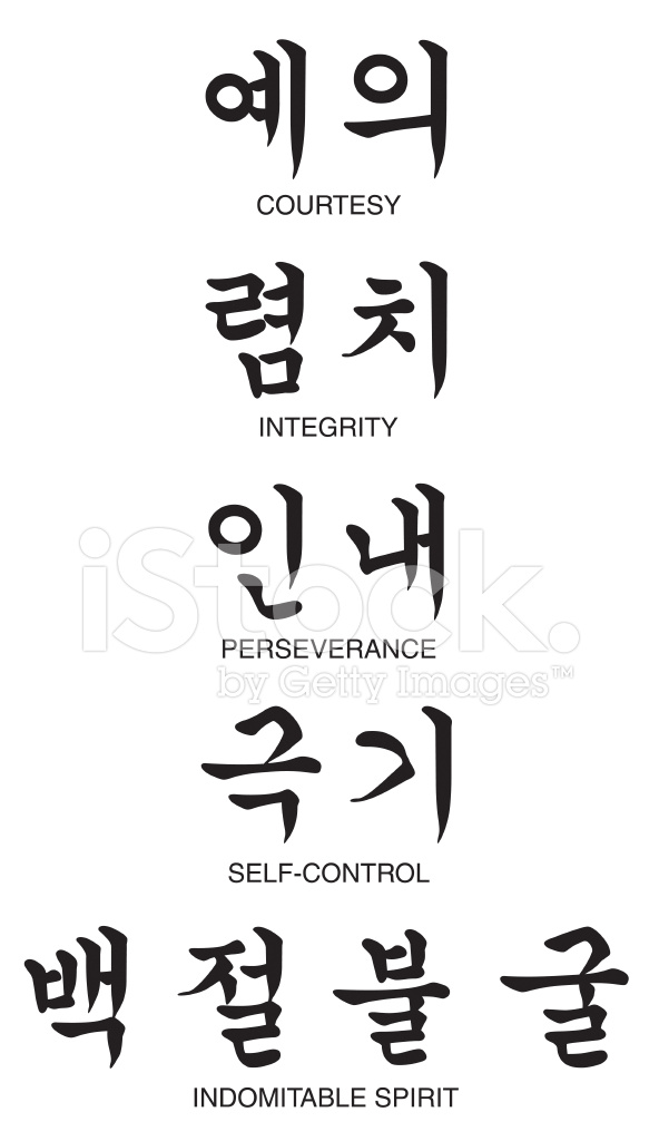 Five Tenets Of Taekwondo Courtesy Integrity Perseverance Sel