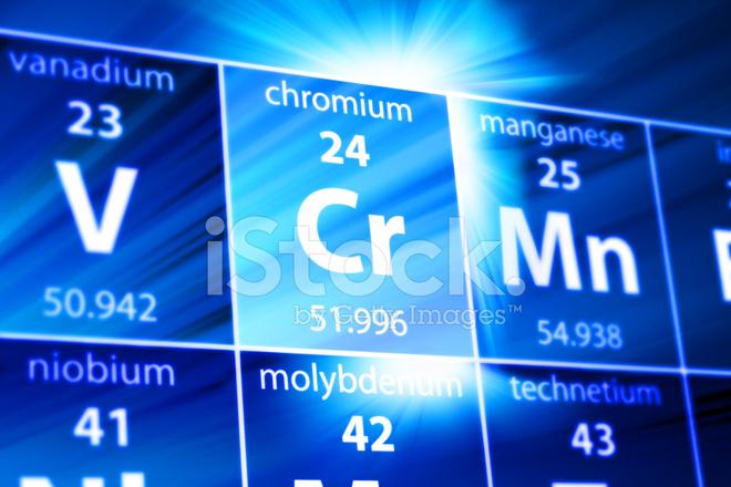 Chromium Cr Periodic Table Stock Photos Freeimages