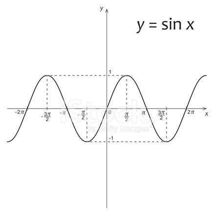 diagram of mathematics function y sin x stock vector freeimages com