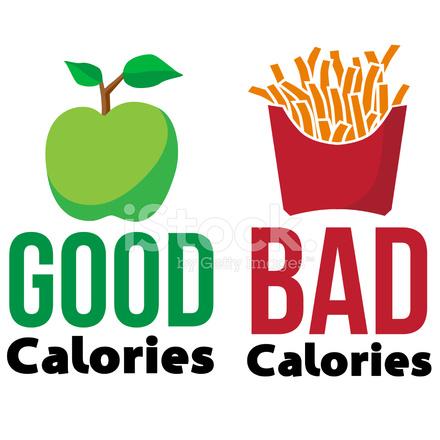 Good Food Bad Food Vector