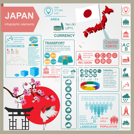 Japan Infographics Statistical Data Sights Stock Vector