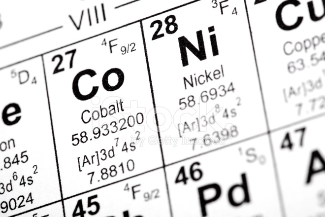 Cobalt and nickel elements stock photos freeimages cobalt and nickel elements urtaz Gallery