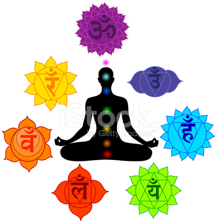 Meditation And Seven Chakras Stock Vector Freeimages Com