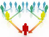 Leadership,Organization,Man...