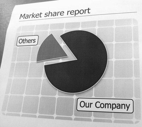 Market share report: a pie chart