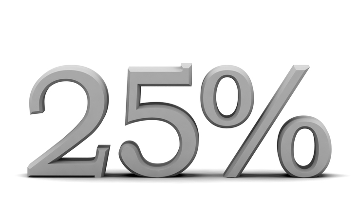 per cent 3