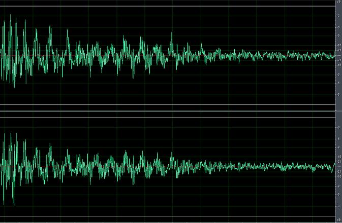 Sound analyse