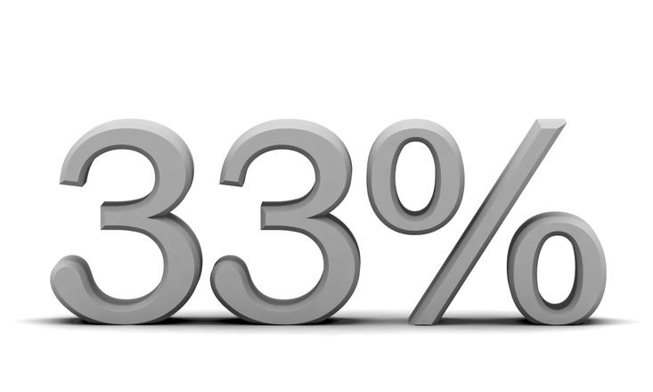 per cent 4