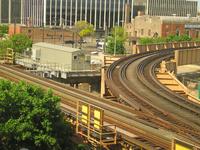 railway curve